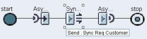 Step 2: Send Synchronous Message