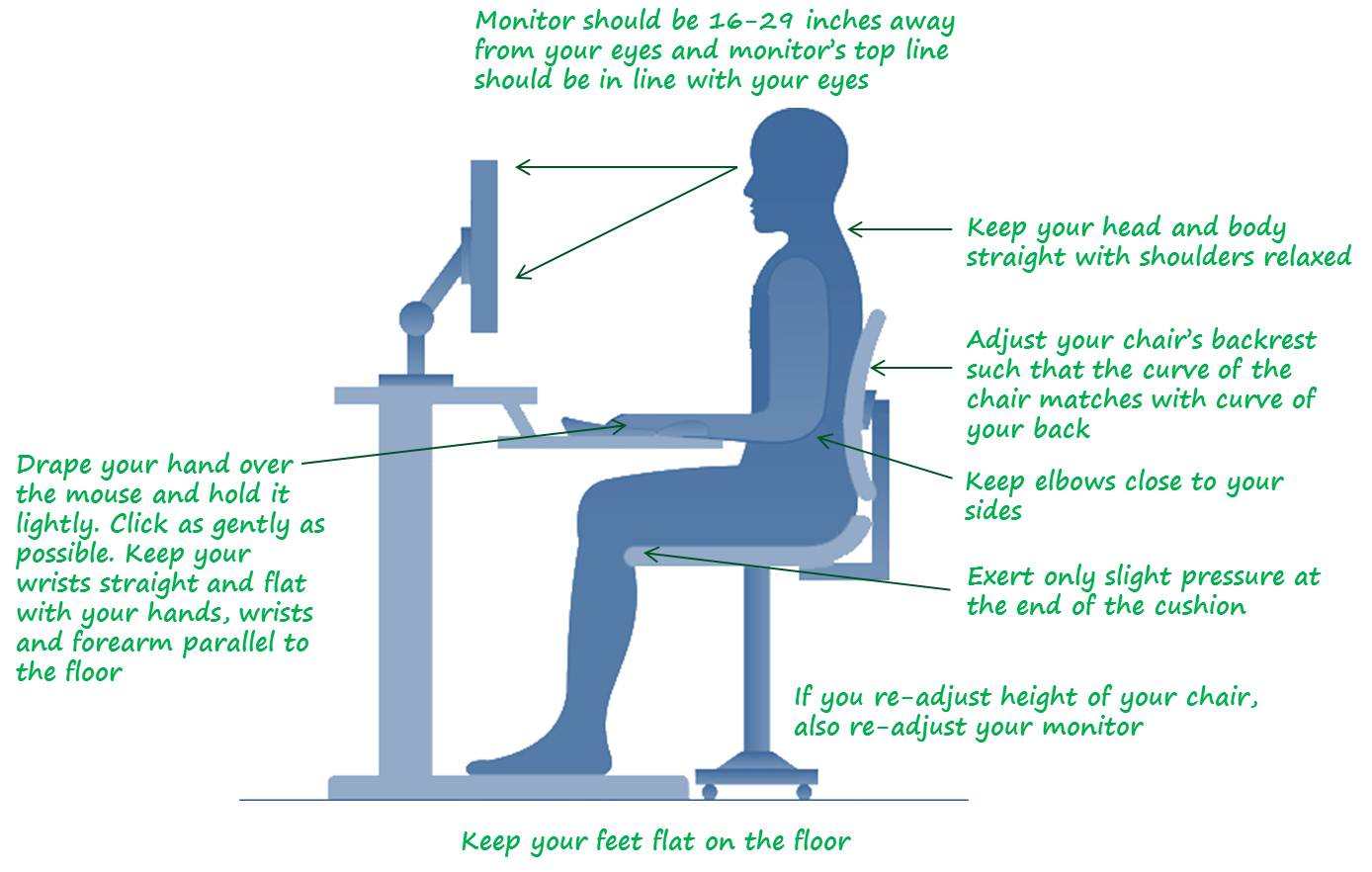 Ergonomics for Desktop - Maintain a Good Posture - Infographic