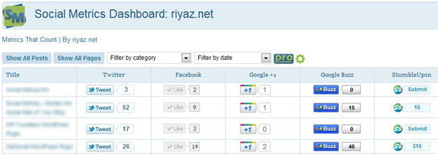 Social Metrics Plugin in Action