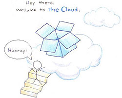 Dropbox - Cloud Storage