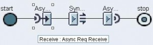 Step 1: Receive Asynchronous Message